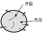 02き裂発生する図