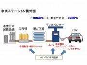 HRS_model