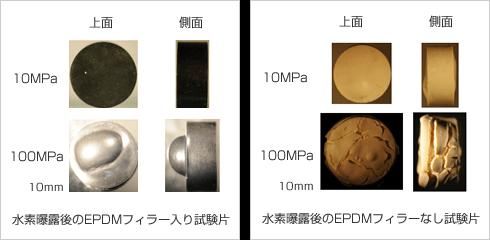 水素曝露後のEPDMフィラー入り試験片 水素曝露後のEPDMフィラーなし試験片
